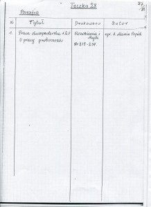 Spis - Teczka 28001