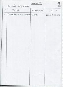 Spis - Teczka 33001