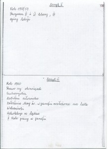 Spis - Zeszyt1005